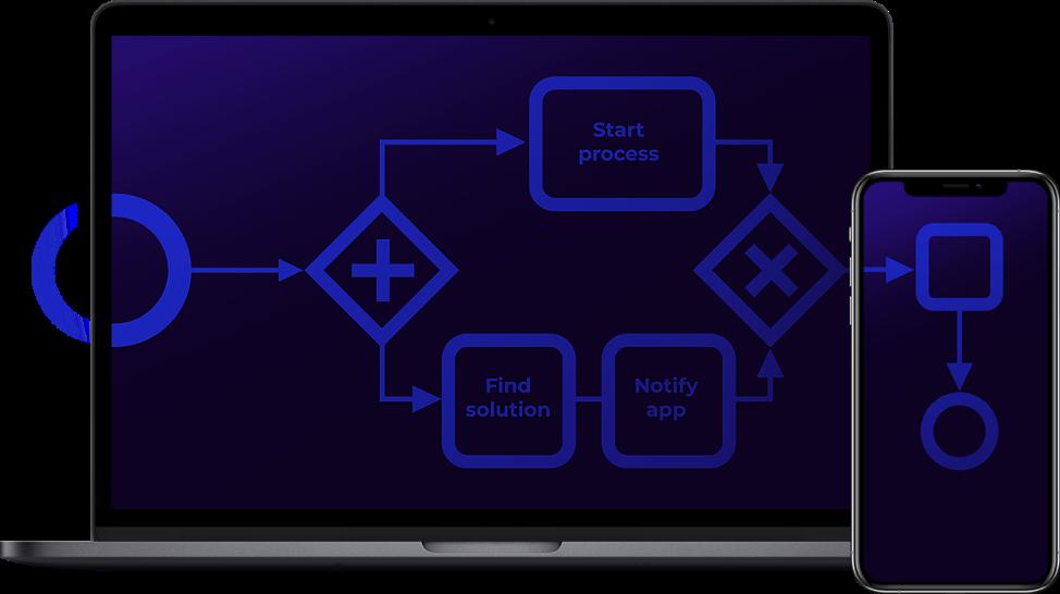 Scriptum — це low-code BPM система для автоматизації та підвищення ефективності бізнес процесів, незалежно від їх складності, масштабу і сфери діяльності компанії